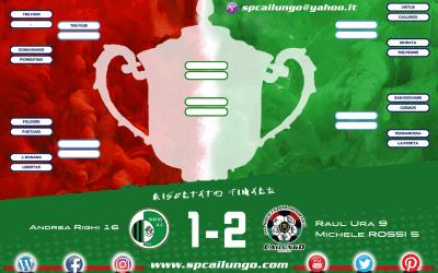 Titan Cup - Cailungo vs Virtus 2-1