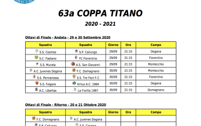 Coppa Titano Calendario 2020-21