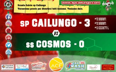 Cailungo vs Cosmos 3- 0