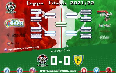 Coppa Titano 2021-22 Cailungo